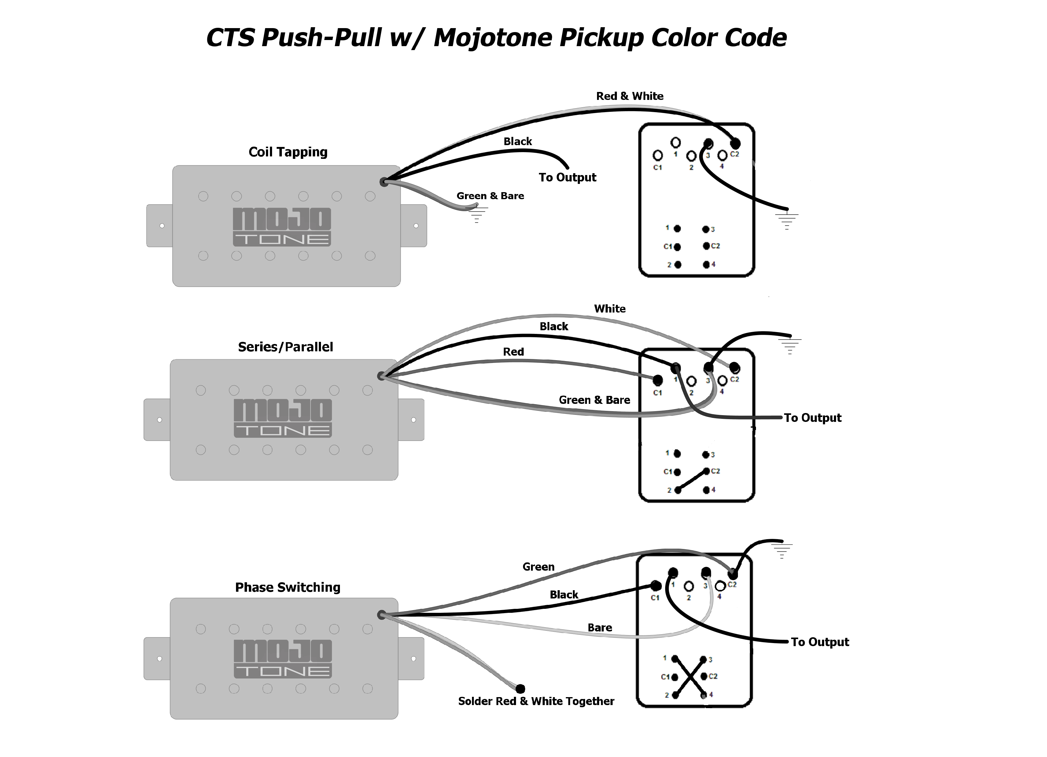 Cts Wiring Diagram Services Cadillac Ats Radio Help With Push Pull The Gear Page Rh Thegearpage Net 2008 Diagrams 2003