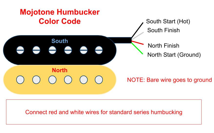 Mojotone Humbucker Color Code