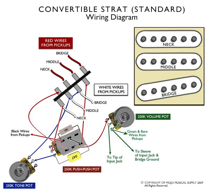 wiring diagram for fender strat hss images fender strat wiring strat wiring diagram further fender standard hss